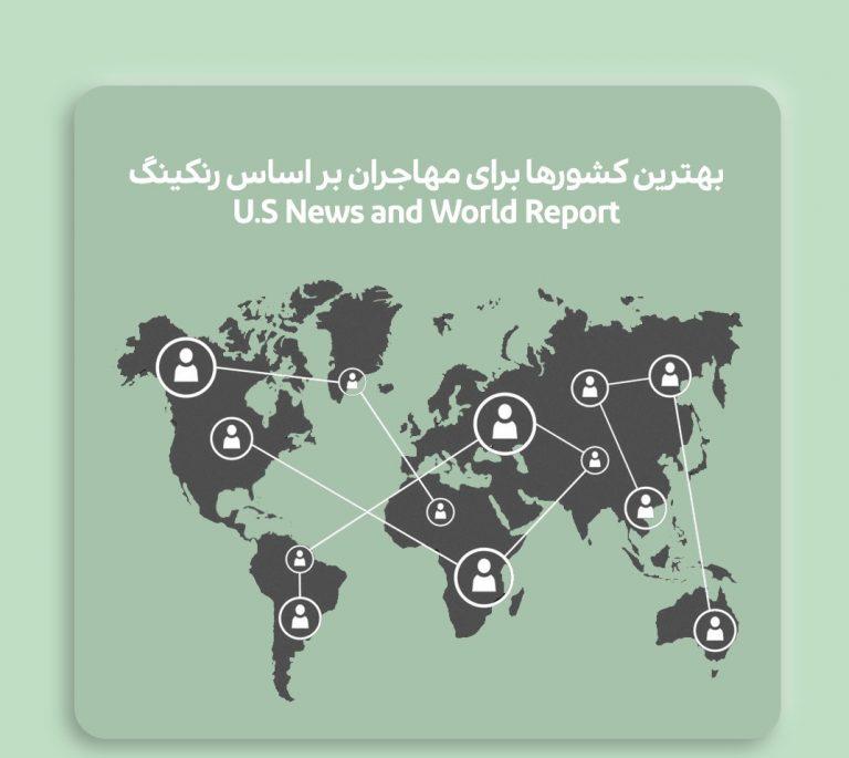 بهترین کشورها برای مهاجران