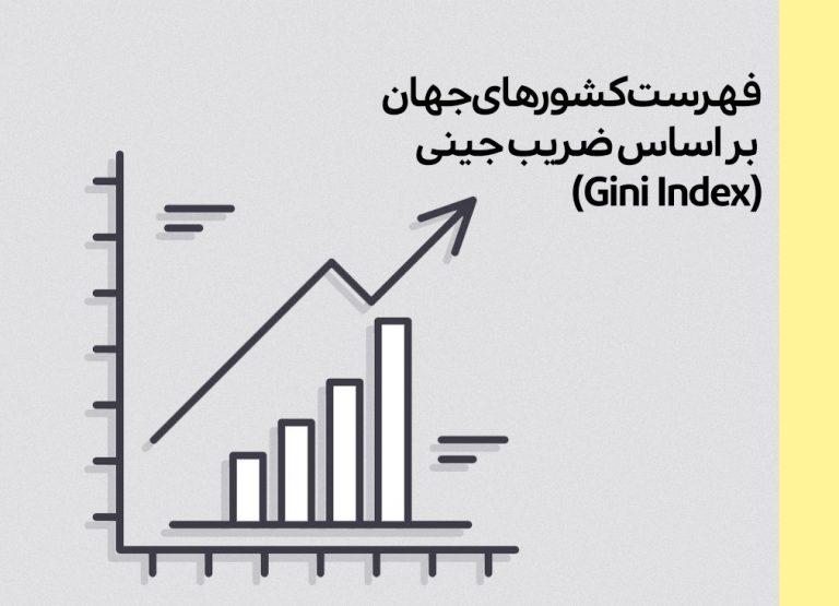 فهرست کشورهای جهان بر اساس ضریب جینی(Gini Index)